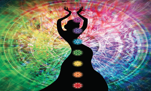 CHAKRA GODDESS QUIZ:7 Steps To See What Shape Your Inner Goddess Is